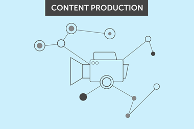 content production index image